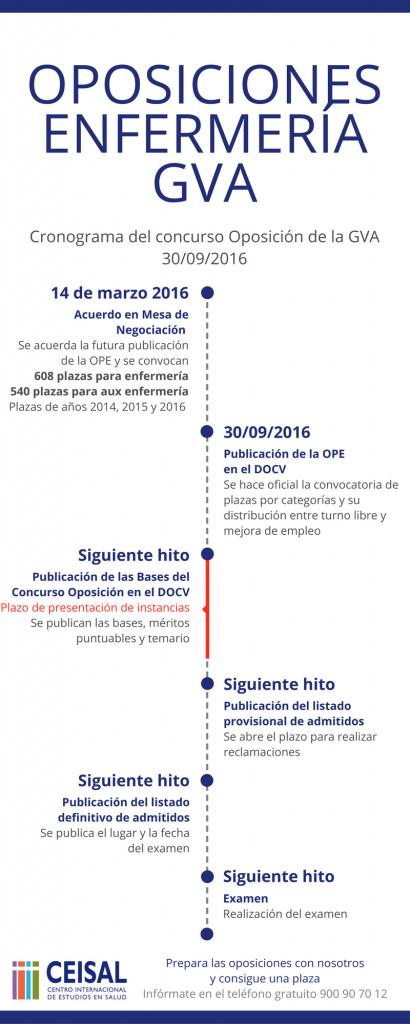 ope-gva-30-09-16